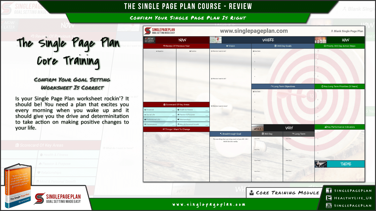 Confirm Your Goal Setting Worksheet Is Correct Review – Life Plan Worksheet