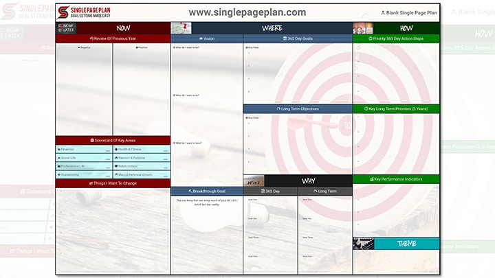 The Single Page Plan Template